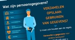 Bent u al voorbereid op de AVG? - InterXL Internet Services