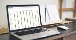 Publicaties dashboard voor social media support - InterXL Internet Services